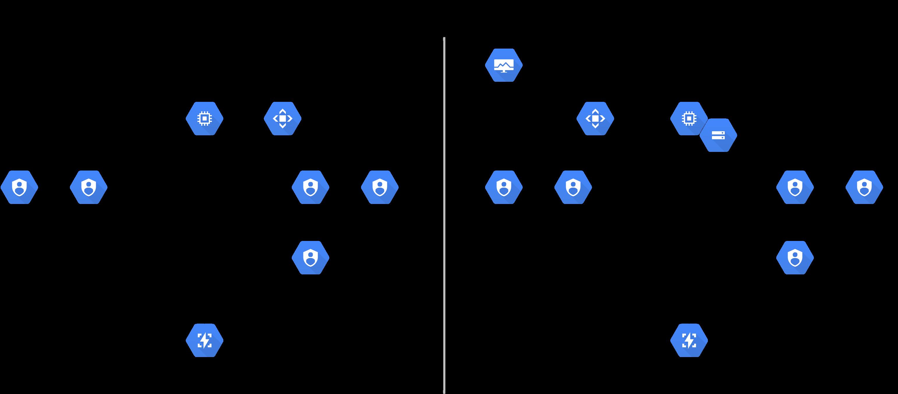 Synapp blokové schéma 2