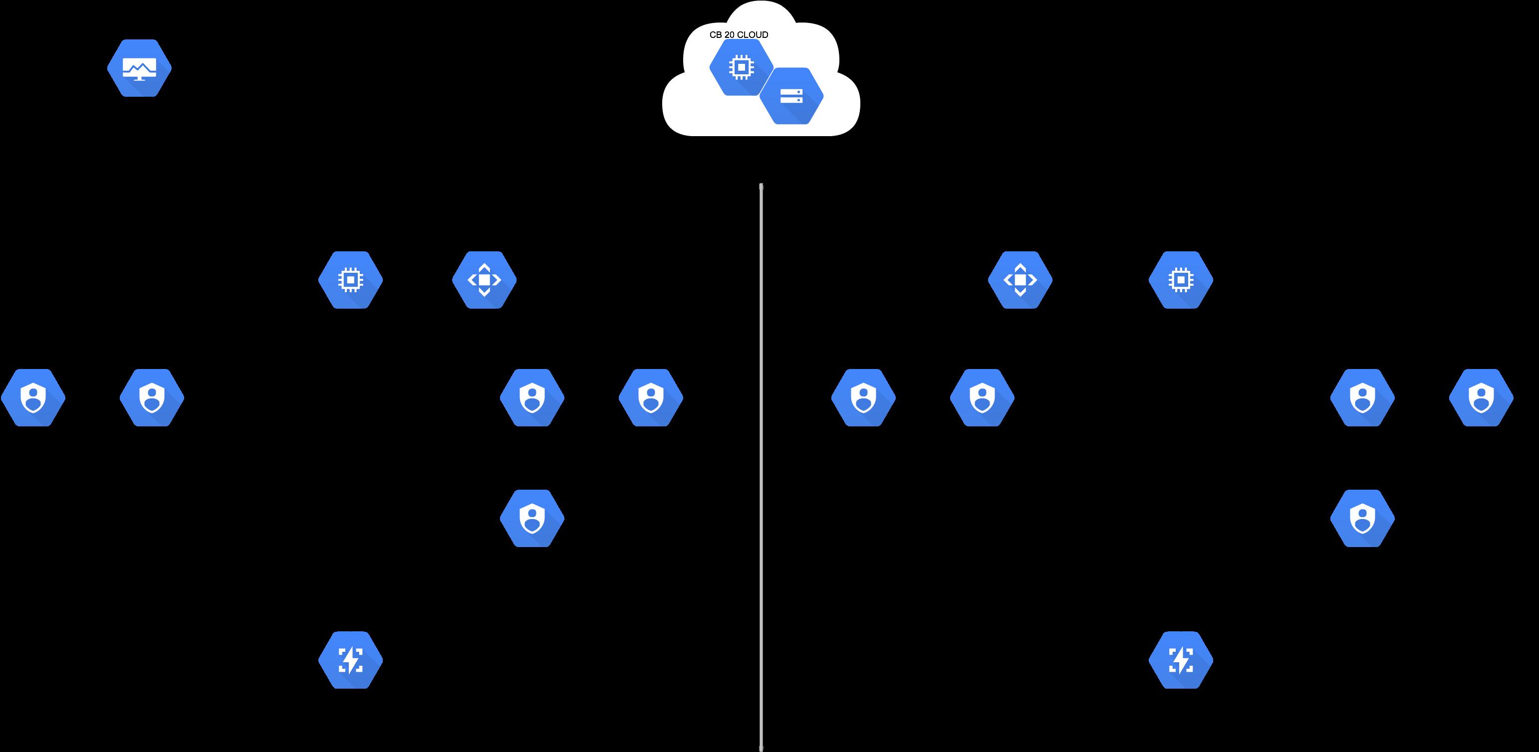 Synapp blokové schéma 3